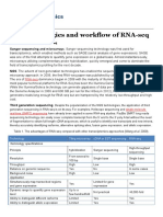 The Technologies and Workflow of RNA-seq