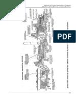 Figura III.1. Planta Continua