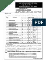 Corrigendum Advt. No. 02-2018.pdf