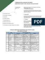 Materi Bimbingan Dan Konseling Kelompok Sd-smp-sma