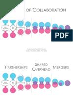 306243775 Marketing Strategies of Oppo by Gajendra Singh