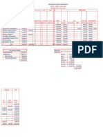 Payroll Summary Mar11-Mar25, 2013 (5)