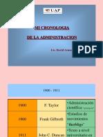 Cronología de La Administración