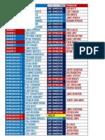 2018.Candidates