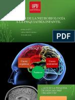Aportes de La Neurobiología a La Psiquiatría Infantil