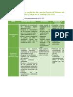 1_Responsabilidades SST.pdf