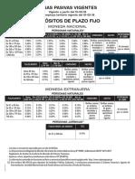 tarifario-plazo-fijo-14-02-2018 (1)
