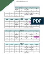 Calendari preparació CD