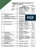 Enfermedades-con-pares-biomagneticos.pdf