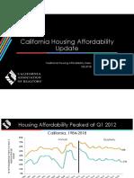 2018Q3 Housing Affordability Index