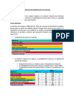 ABSTRACT APLICATIVO N°3 MODELO DE VULNERABILIDAD CONSULNOR.doc