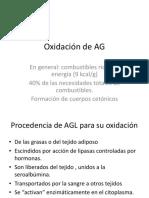 Oxidación de AG