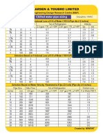 Pipe Sizing Chart.pdf