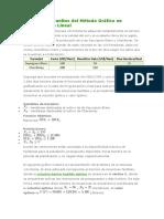 Ejercicios Resueltos del Método Gráfico en Programación Lineal.docx