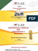 Administración x Objetivos APO