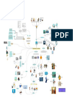 Mapa Mental Jlra Editable