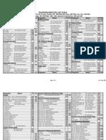 02 Directory UET Taxila