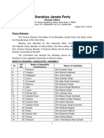 List of BJP Candidate for Legislative Assembly of MP, Mizo & Telangana 2018 on 02.11.2018 (1)
