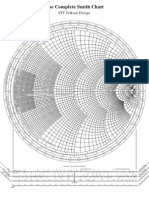 The Complete Smith Chart STTTelkom