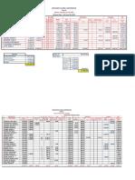 Payroll Summary Feb11-Feb25, 2013