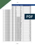 RSRAN131 - Node B Utilization-RSRAN-WBTS-day-rsran WCDMA16 Reports RSRAN131 XML-2018 11-01-16!10!27 946
