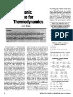 ThermodynamicSquareMnemonic.pdf