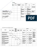 Prosedur Pembuatan Laporan Pertanggungjawaban Retribusi.doc