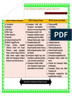 Kisi-Kisi-Materi-SKD-CPNS-Tahun-2018.pdf