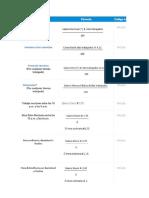 Ejercicio Practico Nomina Compunovelas Ltda (2)