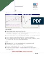 Mandarin Version - Market Technical Reading