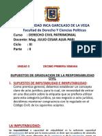 Derecho Civil Patrimonial Xi Semana
