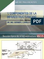 componentes de la estructura vial