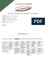 AMBIENTE DE LA EMPRESA.pdf