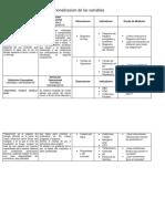 Matriz de operacionalizacion de las variabels.docx