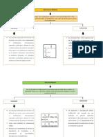 bioquimica estructura.pdf
