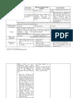 Homestead-MSA-and-SalesPatent-NatRes-2B-Group-1.docx