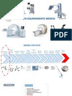 03.- Gestion de Equipos Medicos