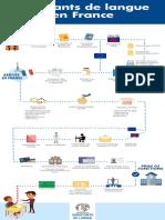 assistants-langue_preparation-depart.pdf
