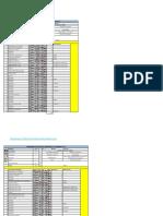 Diagrama de flujo administracion de procesos