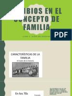 Cambios en El Concepto de Familia