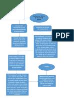 Práctica 6 parte 2.docx