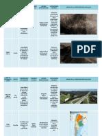 Matriz Comparativa de Formas de Representacion de La Superficie Terrestre