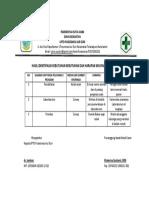 1.1.1. identifikasi kebutuhan masyarakat.docx