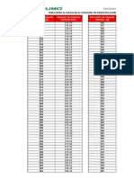 Tabla de Equivalencia de Peso-Volumen