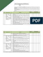 5. Pemetaan Kompetensi dan Teknik Penilaian(1).docx