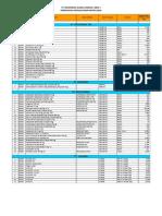 Daftar Harga Ekatalog Pt. Indofarma Global Medika Tangerang 2016