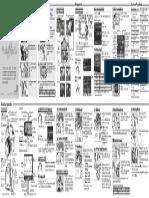 canon 7d pocket guide.pdf