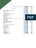 Balance Sheet Basf Ar17