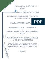 U2_ACT_2.2_LilianaFeria Didáctica general 1