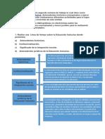 tarea 2 de educ para la diversidad Amparo.docx
